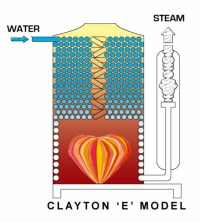Clayton Steam Boiler Components